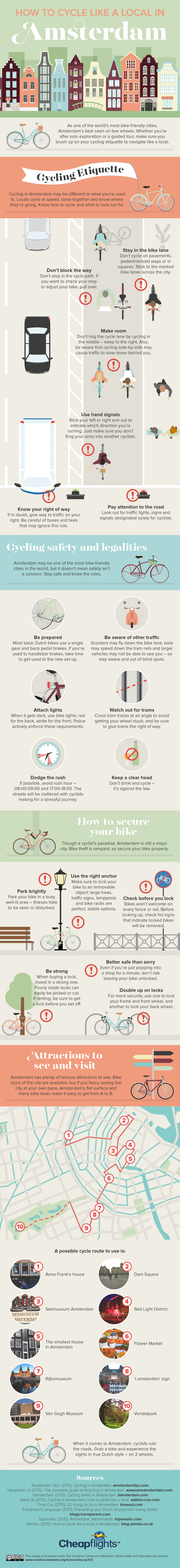 how-to-cycle-like-a-local-in-amsterdam